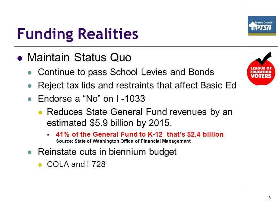 Funding Realities Maintain Status Quo Continue to pass School Levies and Bonds Reject tax lids and restraints that affect Basic Ed Endorse a No on I -1033 Reduces State General Fund revenues by an estimated $5.9 billion by 2015.