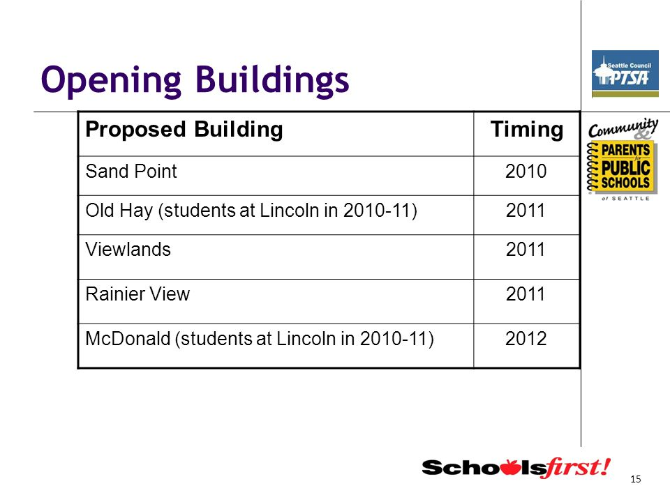 15 Opening Buildings Proposed BuildingTiming Sand Point2010 Old Hay (students at Lincoln in 2010-11)2011 Viewlands2011 Rainier View2011 McDonald (students at Lincoln in 2010-11)2012