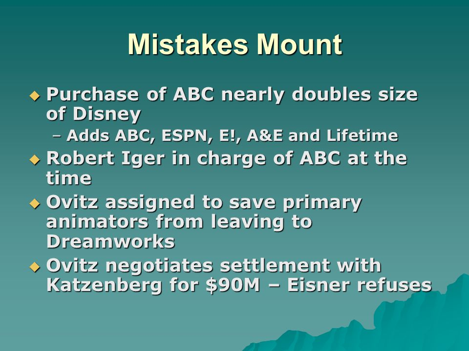 Mistakes Mount  Purchase of ABC nearly doubles size of Disney –Adds ABC, ESPN, E!, A&E and Lifetime  Robert Iger in charge of ABC at the time  Ovitz assigned to save primary animators from leaving to Dreamworks  Ovitz negotiates settlement with Katzenberg for $90M – Eisner refuses