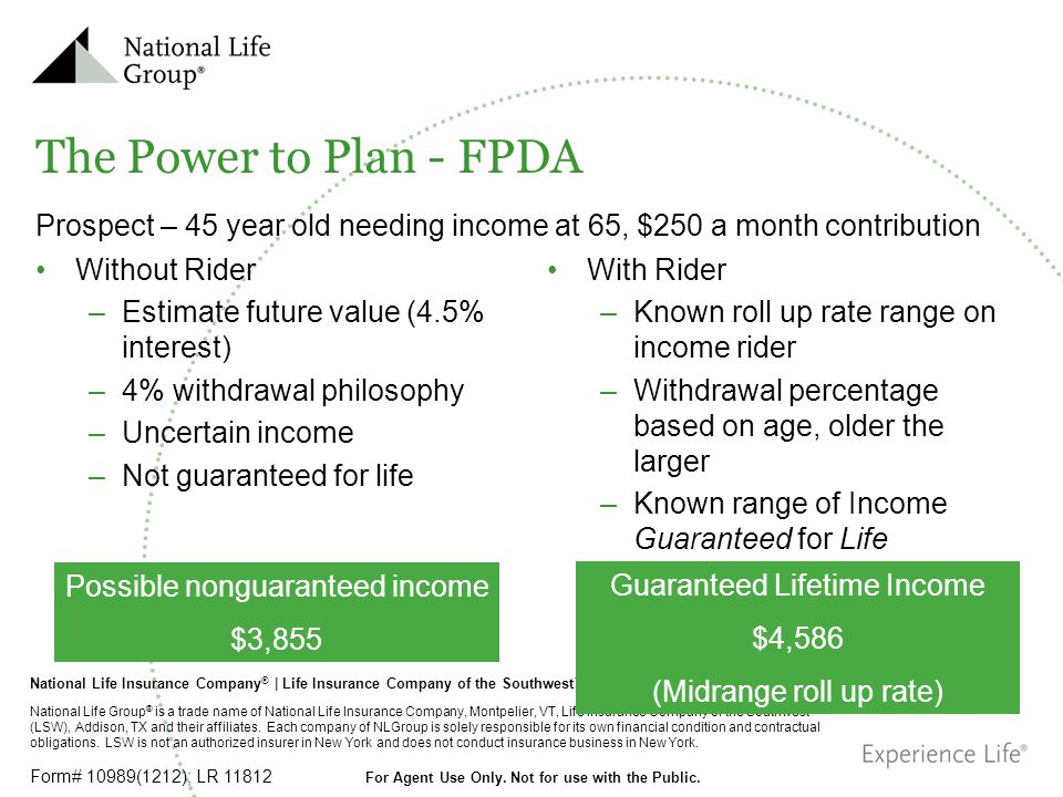 National Life Insurance Company ® | Life Insurance Company of the Southwest™ National Life Group ® is a trade name of National Life Insurance Company, Montpelier, VT, Life Insurance Company of the Southwest (LSW), Addison, TX and their affiliates.