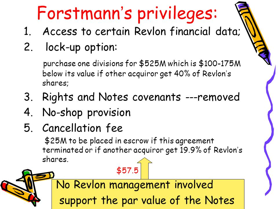 Forstmann ' s privileges: 1.Access to certain Revlon financial data; 2.