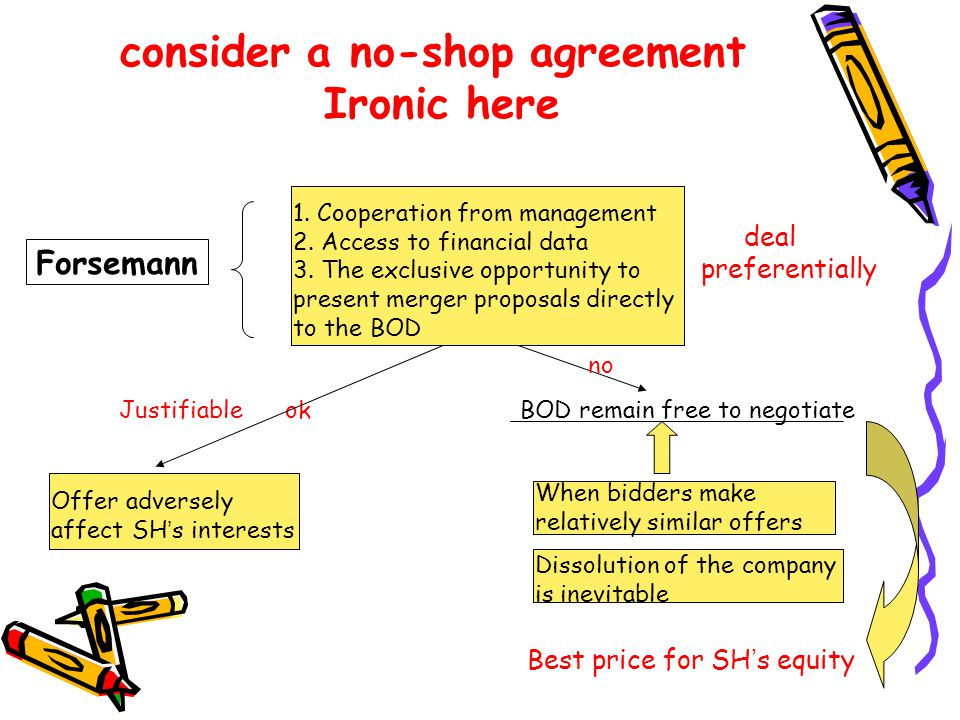 consider a no-shop agreement Ironic here 1. Cooperation from management 2.