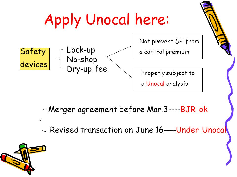 Apply Unocal here: Safety devices Lock-up No-shop Dry-up fee Not prevent SH from a control premium Properly subject to a Unocal analysis Merger agreement before Mar.3----BJR ok Revised transaction on June 16----Under Unocal