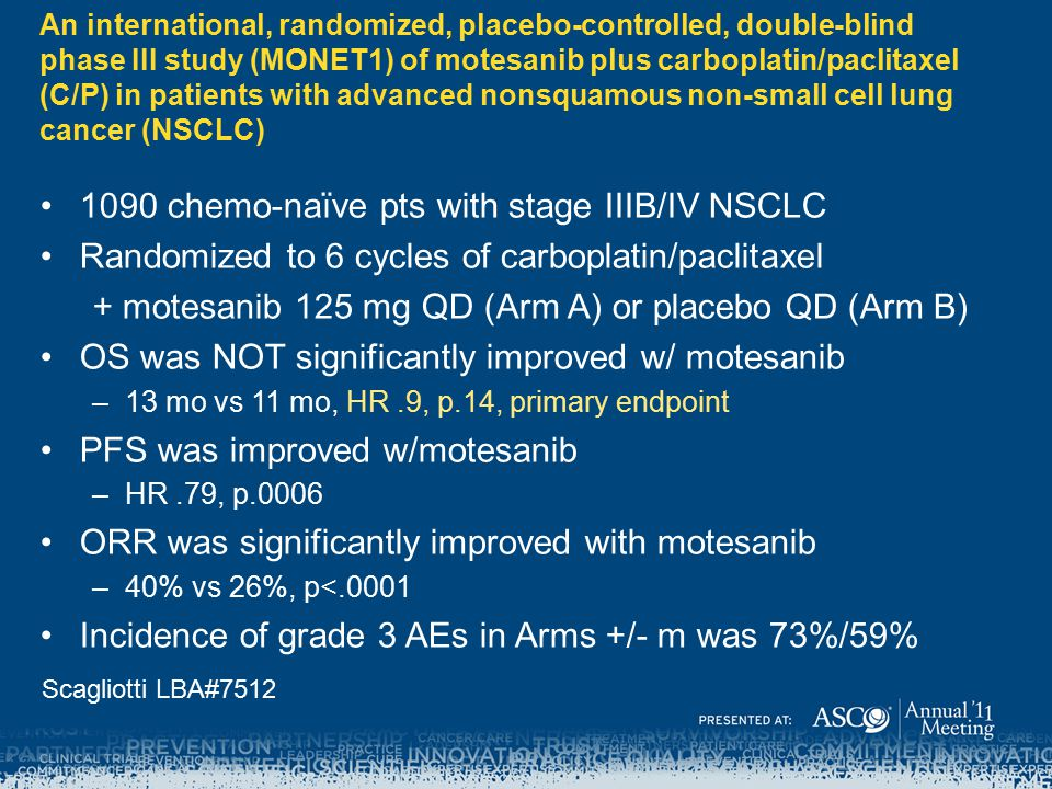 An international, randomized, placebo-controlled, double-blind phase III study (MONET1) of motesanib plus carboplatin/paclitaxel (C/P) in patients wit