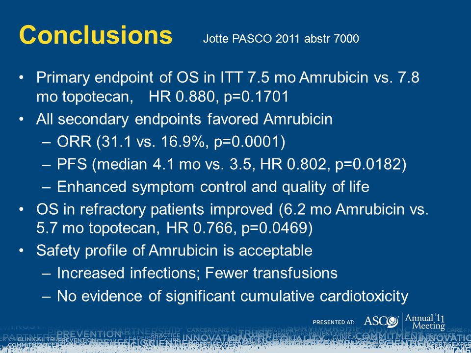 Conclusions Primary endpoint of OS in ITT 7.5 mo Amrubicin vs. 7.8 mo topotecan, HR 0.880, p=0.1701 All secondary endpoints favored Amrubicin –ORR (31