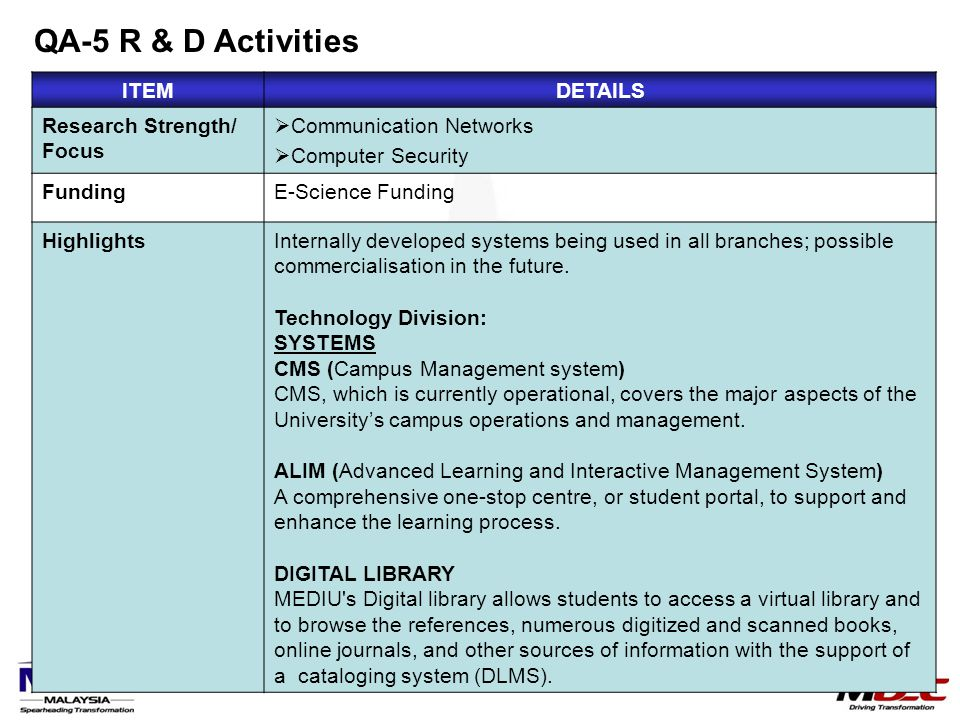 QA-5 R & D Activities ITEMDETAILS Research Strength/ Focus  Communication Networks  Computer Security FundingE-Science Funding HighlightsInternally