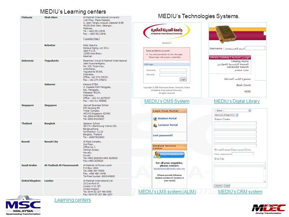 MEDIU's CMS System MEDIU's LMS system (ALIM) MEDIU's Digital Library MEDIU's CRM system MEDIU's Technologies Systems. MEDIU's Learning centers Learnin