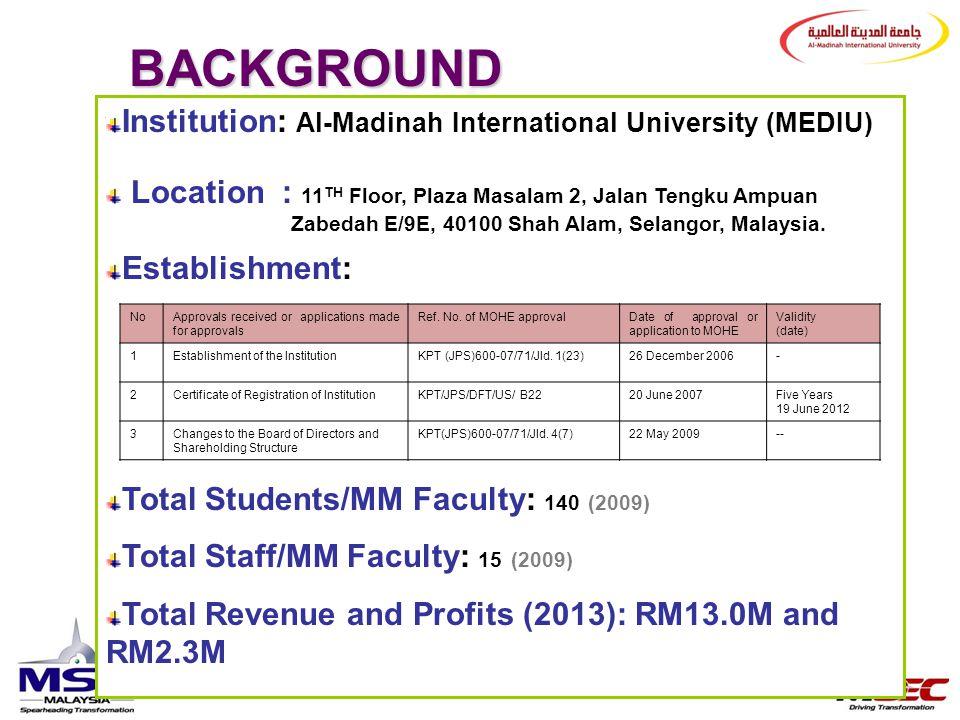 BACKGROUND Institution: Al-Madinah International University (MEDIU) Location : 11 TH Floor, Plaza Masalam 2, Jalan Tengku Ampuan Zabedah E/9E, 40100 S
