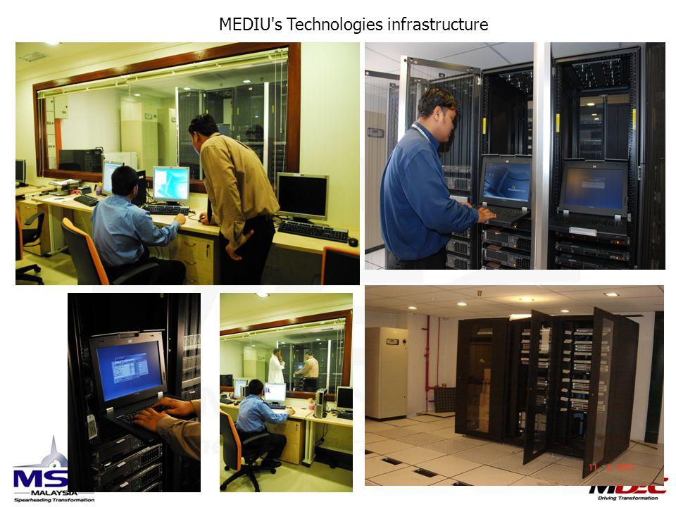 MEDIU's Technologies infrastructure