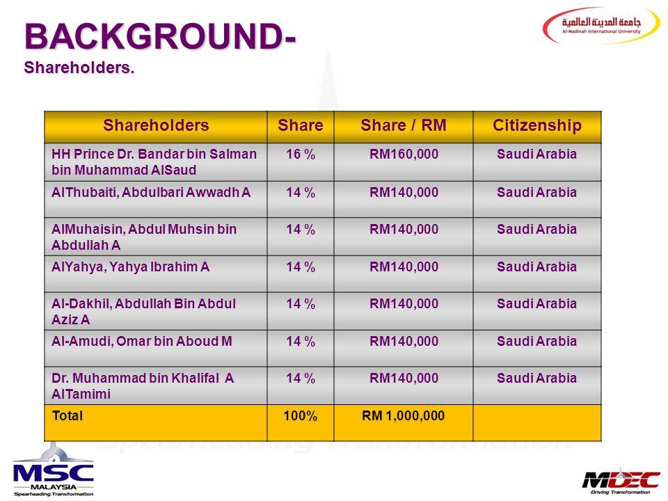 BACKGROUND- Shareholders. ShareholdersShareShare / RMCitizenship HH Prince Dr. Bandar bin Salman bin Muhammad AlSaud 16 %RM160,000Saudi Arabia AlThuba