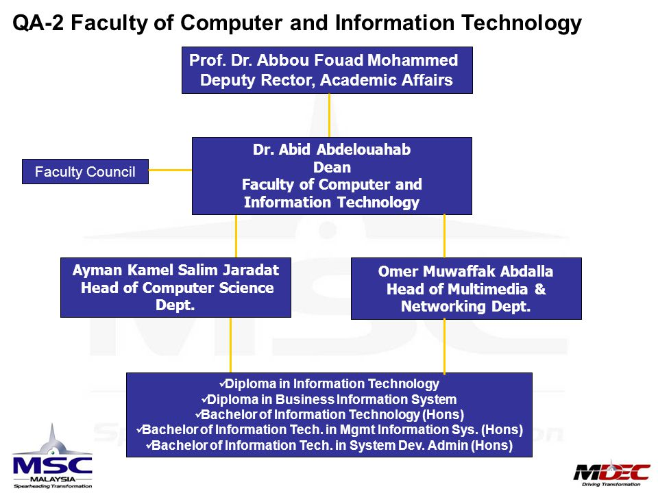 Prof. Dr. Abbou Fouad Mohammed Deputy Rector, Academic Affairs Faculty Council QA-2 Faculty of Computer and Information Technology Diploma in Informat
