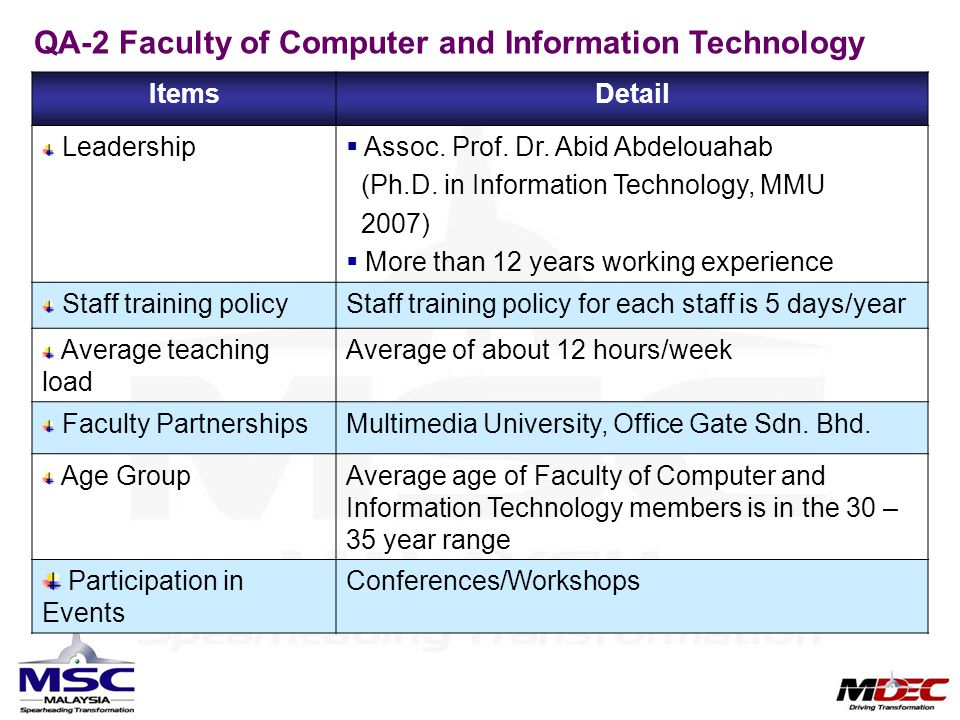 Student per lecturer QA-3 Teaching K-Workers Currently, 100% of total MM faculty staff are FT teaching k-workers (100% Masters Degree qualification and above)