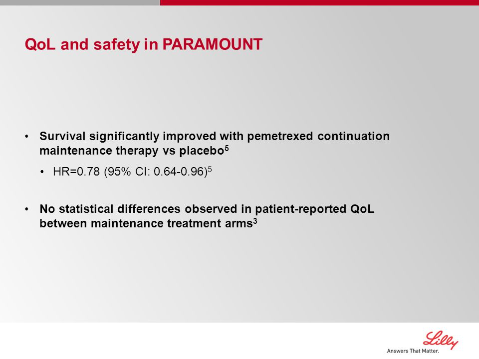 QoL and safety in PARAMOUNT Survival significantly improved with pemetrexed continuation maintenance therapy vs placebo 5 HR=0.78 (95% CI: 0.64-0.96) 5 No statistical differences observed in patient-reported QoL between maintenance treatment arms 3