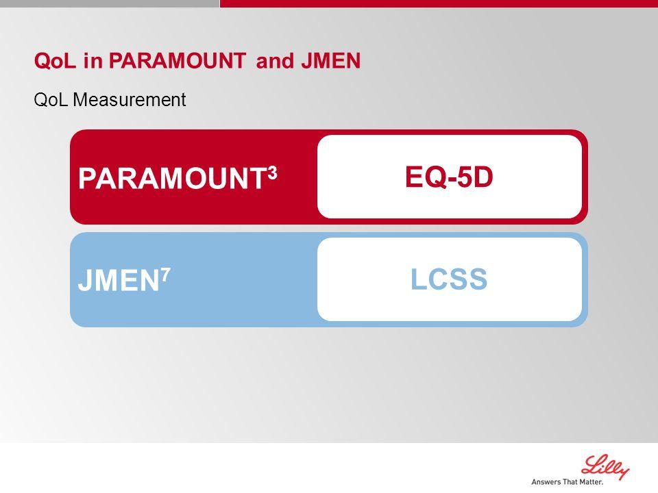 QoL in PARAMOUNT and JMEN PARAMOUNT 3 EQ-5D JMEN 7 LCSS QoL Measurement