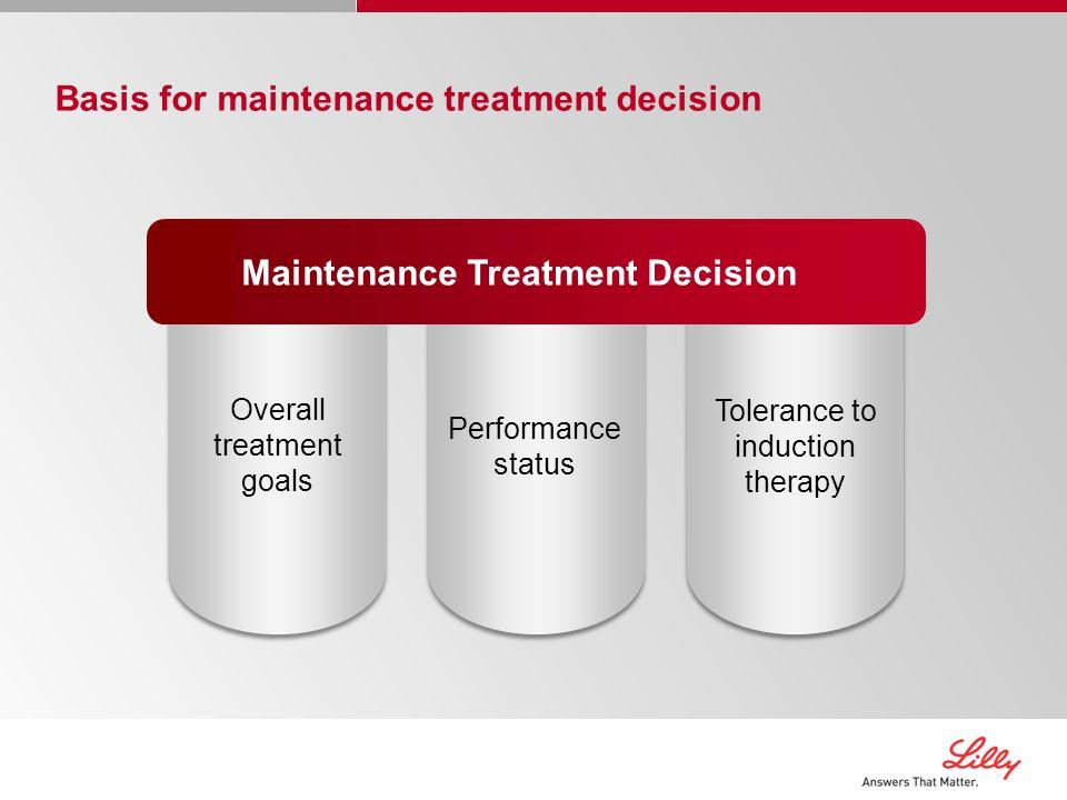 Basis for maintenance treatment decision Overall treatment goals Performance status Tolerance to induction therapy Maintenance Treatment Decision