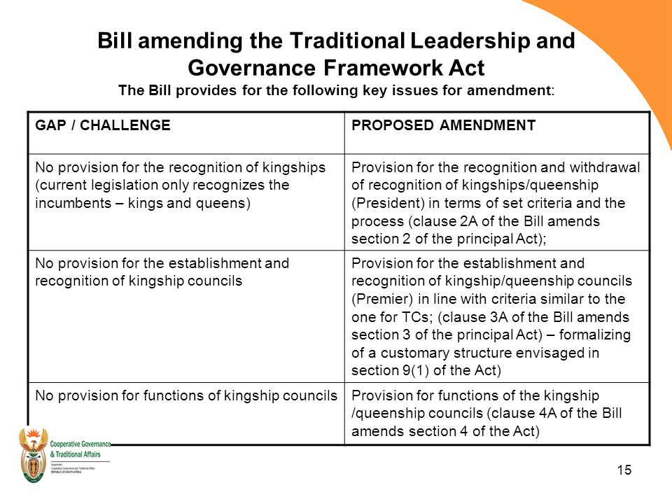 15 GAP / CHALLENGEPROPOSED AMENDMENT No provision for the recognition of kingships (current legislation only recognizes the incumbents – kings and queens) Provision for the recognition and withdrawal of recognition of kingships/queenship (President) in terms of set criteria and the process (clause 2A of the Bill amends section 2 of the principal Act); No provision for the establishment and recognition of kingship councils Provision for the establishment and recognition of kingship/queenship councils (Premier) in line with criteria similar to the one for TCs; (clause 3A of the Bill amends section 3 of the principal Act) – formalizing of a customary structure envisaged in section 9(1) of the Act) No provision for functions of kingship councilsProvision for functions of the kingship /queenship councils (clause 4A of the Bill amends section 4 of the Act) Bill amending the Traditional Leadership and Governance Framework Act The Bill provides for the following key issues for amendment:
