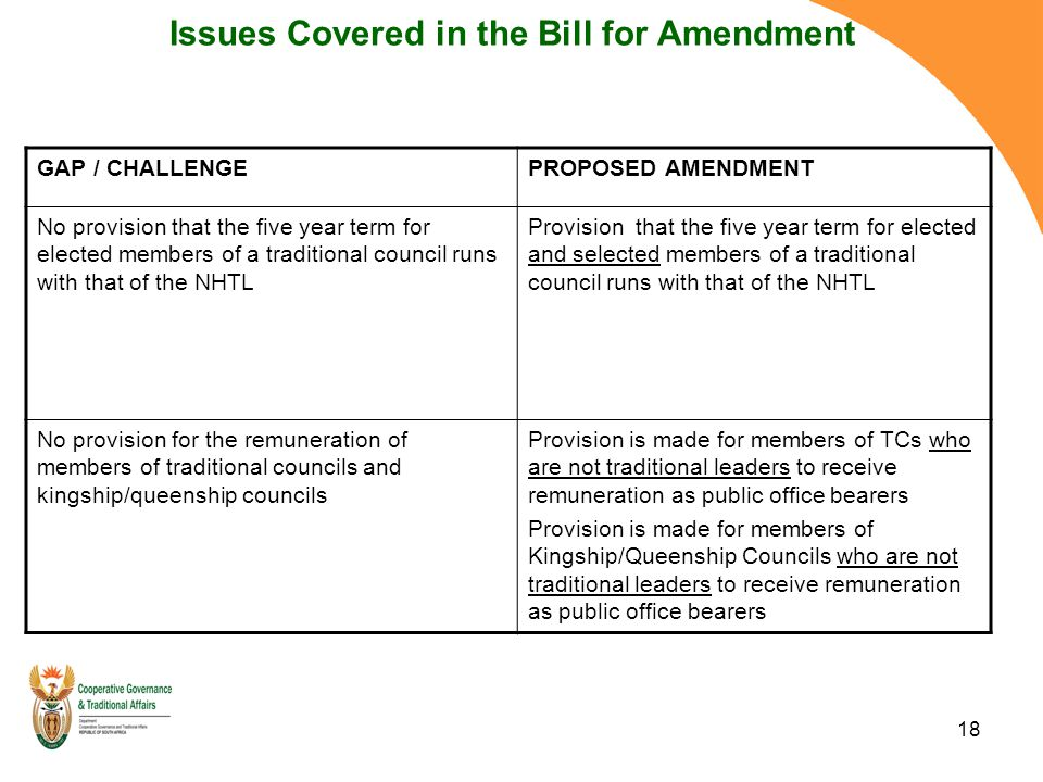 18 Issues Covered in the Bill for Amendment GAP / CHALLENGEPROPOSED AMENDMENT No provision that the five year term for elected members of a traditional council runs with that of the NHTL Provision that the five year term for elected and selected members of a traditional council runs with that of the NHTL No provision for the remuneration of members of traditional councils and kingship/queenship councils Provision is made for members of TCs who are not traditional leaders to receive remuneration as public office bearers Provision is made for members of Kingship/Queenship Councils who are not traditional leaders to receive remuneration as public office bearers