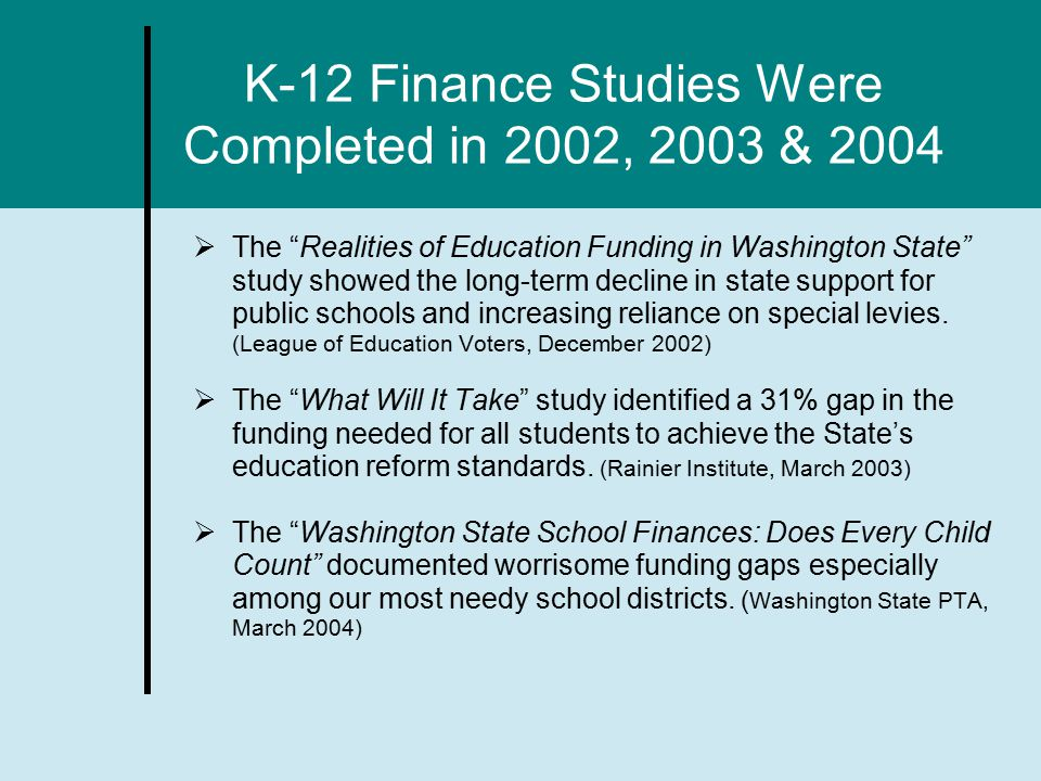 K-12 Finance Studies Were Completed in 2002, 2003 & 2004  The Realities of Education Funding in Washington State study showed the long-term decline in state support for public schools and increasing reliance on special levies.