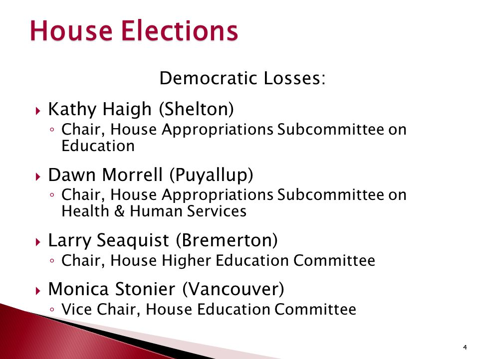 4 Democratic Losses:  Kathy Haigh (Shelton) ◦ Chair, House Appropriations Subcommittee on Education  Dawn Morrell (Puyallup) ◦ Chair, House Appropriations Subcommittee on Health & Human Services  Larry Seaquist (Bremerton) ◦ Chair, House Higher Education Committee  Monica Stonier (Vancouver) ◦ Vice Chair, House Education Committee 4 House Elections