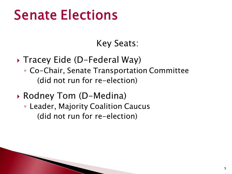 5 Key Seats:  Tracey Eide (D-Federal Way) ◦ Co-Chair, Senate Transportation Committee (did not run for re-election)  Rodney Tom (D-Medina) ◦ Leader, Majority Coalition Caucus (did not run for re-election) 5 Senate Elections