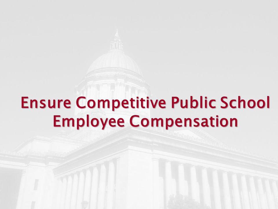 Ensure Competitive Public School Employee Compensation