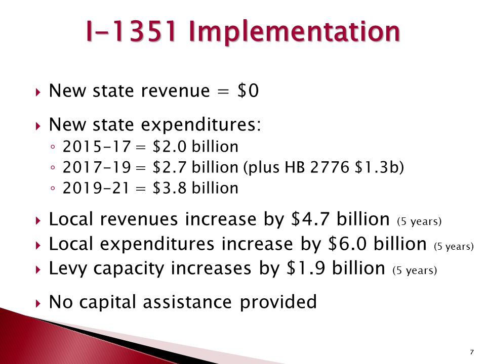 Key Recommendations:  Fund the full cost of basic education labor first, followed by other improvements as outlined in ESHB 2261 and SHB 2776  Update and implement recommendations of Compensation Technical Working Group  Recognize and mitigate impact of any reduction to local levy authority on districts' ability to meet financial obligations 58 Local Funding Workgroup