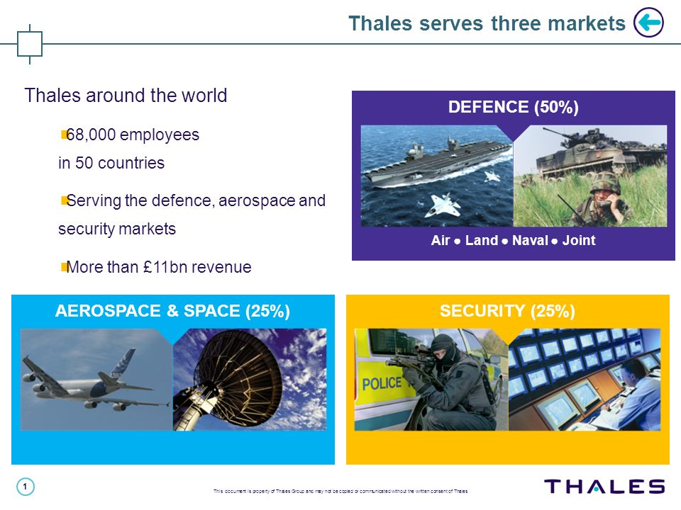 1 This document is property of Thales Group and may not be copied or communicated without the written consent of Thales Thales serves three markets DEFENCE (50%) Air ● Land ● Naval ● Joint AEROSPACE & SPACE (25%)SECURITY (25%) Thales around the world  68,000 employees in 50 countries  Serving the defence, aerospace and security markets  More than £11bn revenue