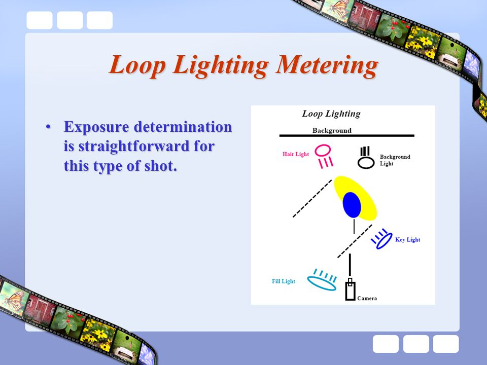 Loop Lighting Metering Exposure determination is straightforward for this type of shot.Exposure determination is straightforward for this type of shot.