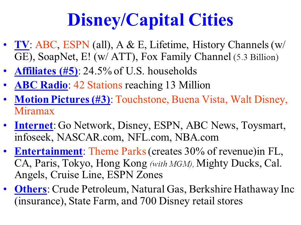 Disney/Capital Cities TV: ABC, ESPN (all), A & E, Lifetime, History Channels (w/ GE), SoapNet, E.