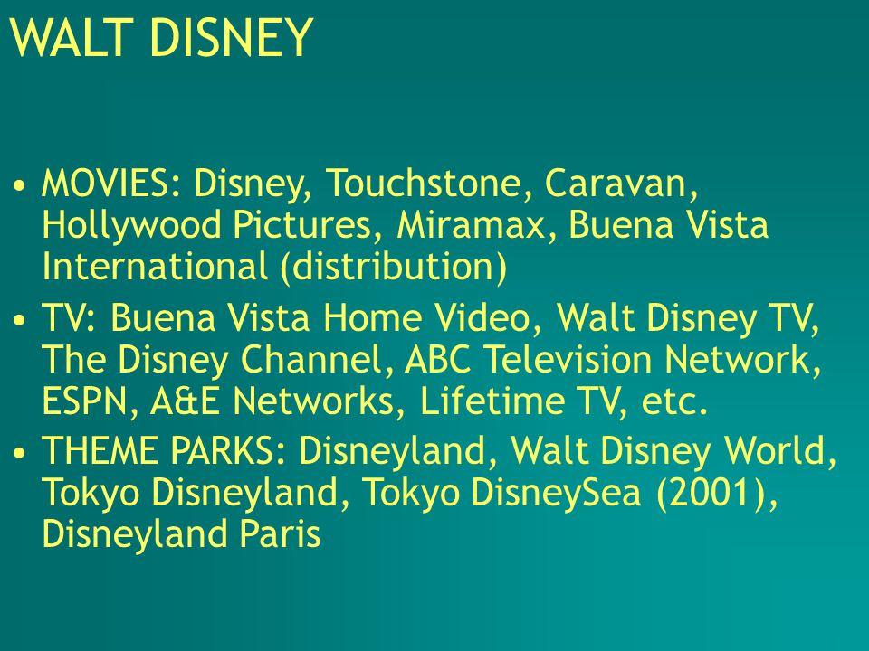 WALT DISNEY MOVIES: Disney, Touchstone, Caravan, Hollywood Pictures, Miramax, Buena Vista International (distribution) TV: Buena Vista Home Video, Wal