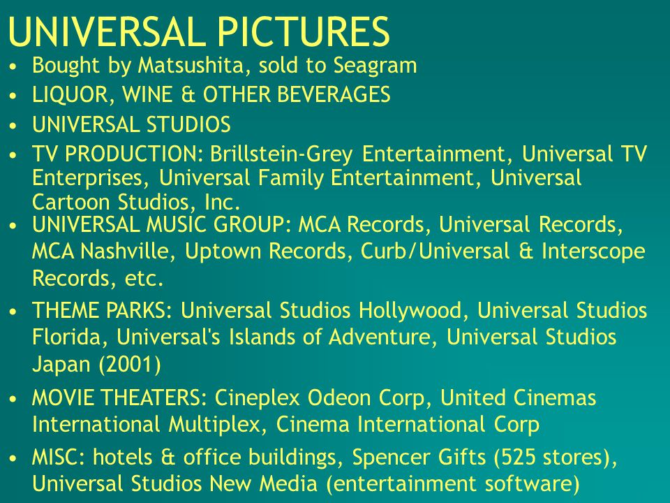 MGM/UA Owned by KIRK KERKORIAN MOVIES & TV: MGM Pictures, United Artists Pictures, Samuel Goldwyn Pictures, Orion Pictures, MGM Worldwide TV, etc.