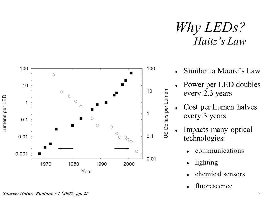 5 Why LEDs.