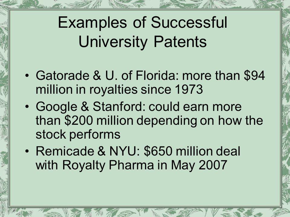 Examples of Successful University Patents Gatorade & U.