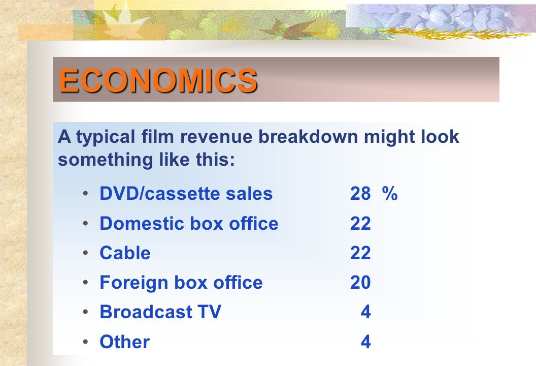 ECONOMICS A typical film revenue breakdown might look something like this: DVD/cassette sales 28 % Domestic box office 22 Cable22 Foreign box office20