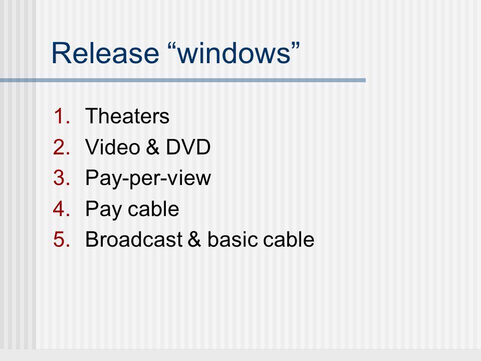 The Big Six 1. Warner Bros (AOL Time Warner) 2. Disney 3.