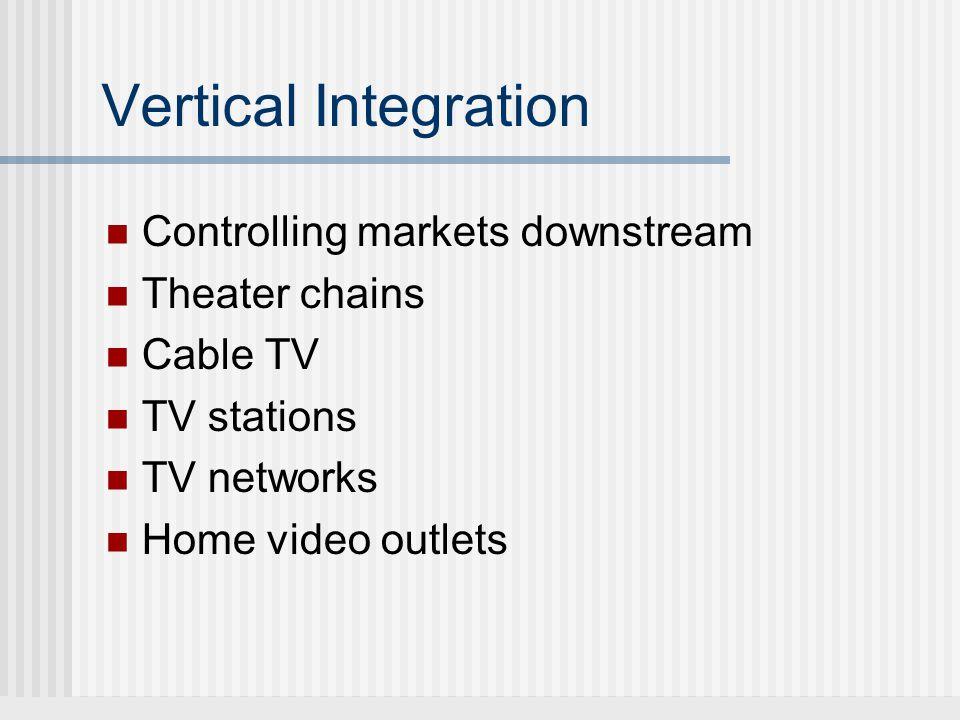 Horizontal Integration Wide spectrum, including theme parks, music, print, etc.
