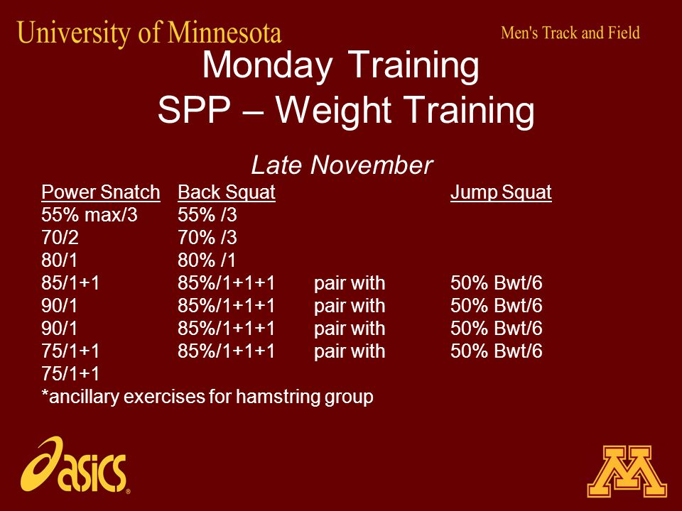 Monday Training SPP – Weight Training Late November Power SnatchBack SquatJump Squat 55% max/355% /3 70/270% /3 80/180% /1 85/1+185%/1+1+1 pair with50
