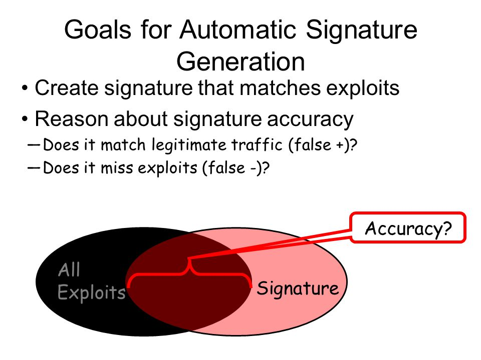 Goals for Automatic Signature Generation Create signature that matches exploits Reason about signature accuracy ―Does it match legitimate traffic (false +).