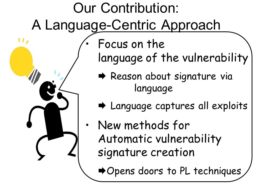 Language of a Particular Vulnerability A vulnerability is defined by: 1.What – The Vulnerability Condition: Necessary conditions to violate safety 2.Where – The Vulnerability Point: Location vulnerability condition first satisfied The Vulnerability Language is all input strings reaching the vulnerability point meeting the vulnerability condition.