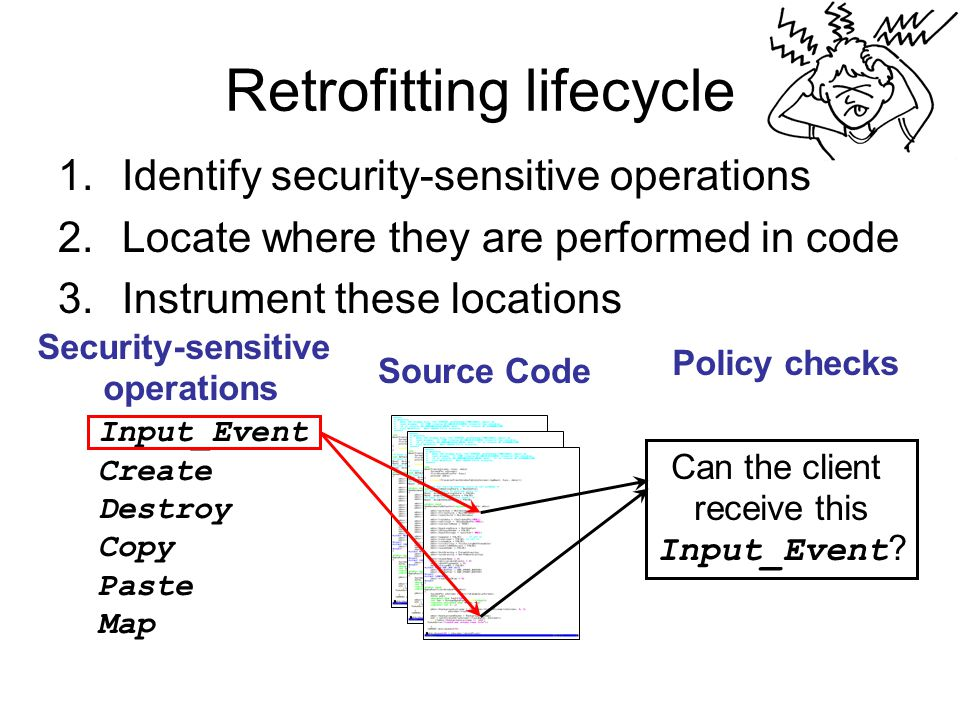 Retrofitting lifecycle 1.Identify security-sensitive operations 2.Locate where they are performed in code 3.Instrument these locations Input_Event Create Destroy Copy Paste Map Security-sensitive operations Source Code Policy checks Can the client receive this Input_Event ?
