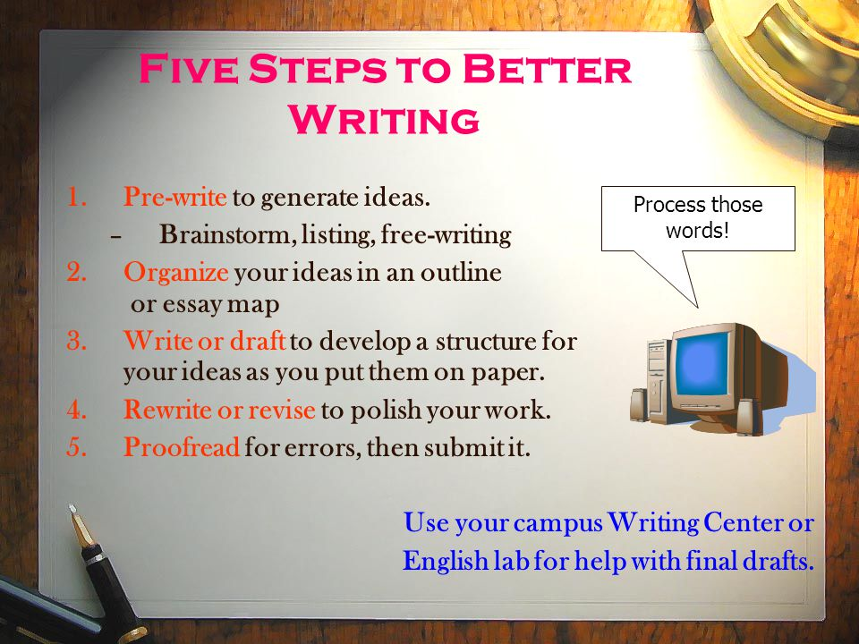 Habits of Effective Writers Being ready Getting started Selecting a topic Crafting a thesis Developing your ideas Organizing your argument Creating the right tone Following the rules Drafting and revising Consulting Finishing touches Learning from feedback Creating the right tone Following the rules Drafting and revising Consulting Finishing touches Learning from feedback