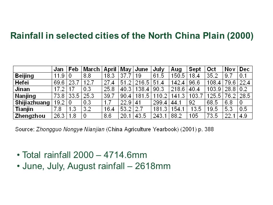 Source: http://www.colorado.edu/geography/class_homepages/geog_3822_s06/images/huanghe_courses.jpg