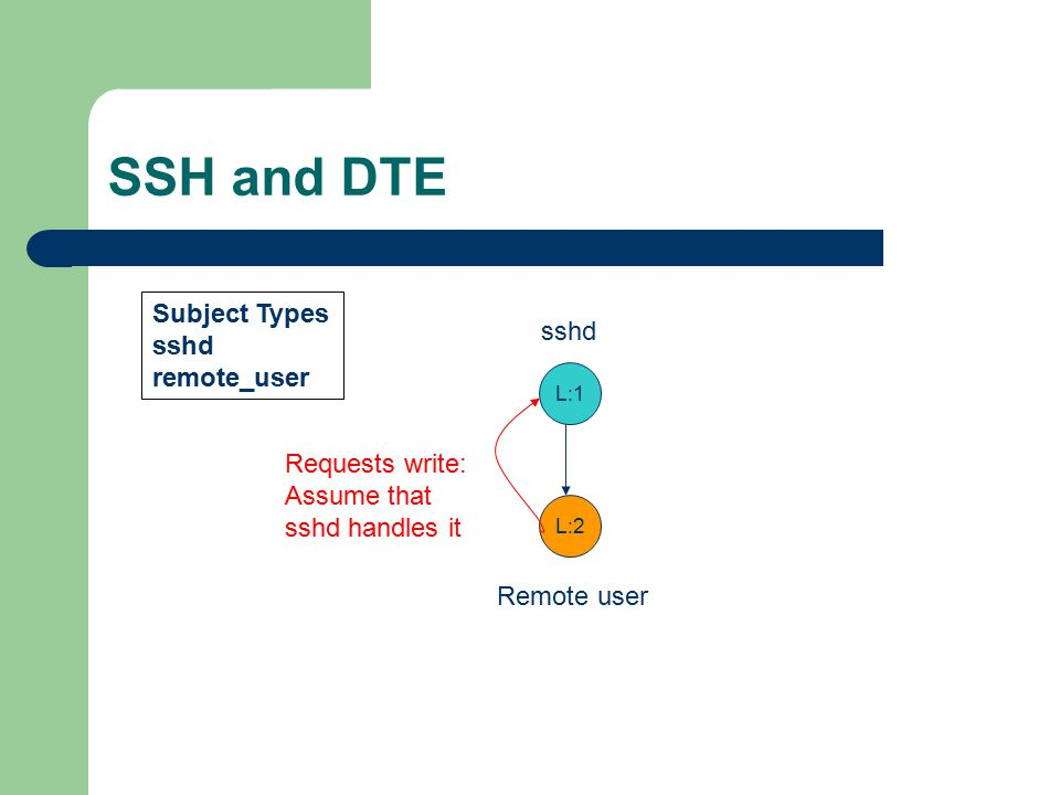 SSH and DTE Subject Types sshd remote_user Requests write: Assume that sshd handles it L:1 L:2 sshd Remote user