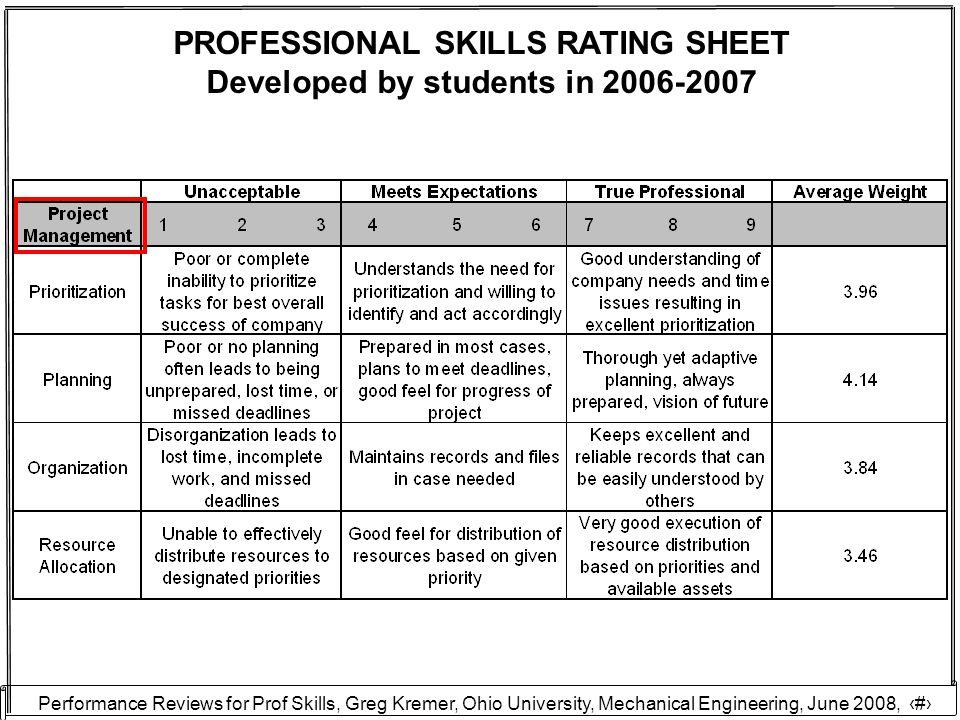 Performance Reviews for Prof Skills, Greg Kremer, Ohio University, Mechanical Engineering, June 2008, 19 PROFESSIONAL SKILLS RATING SHEET Developed by students in 2006-2007