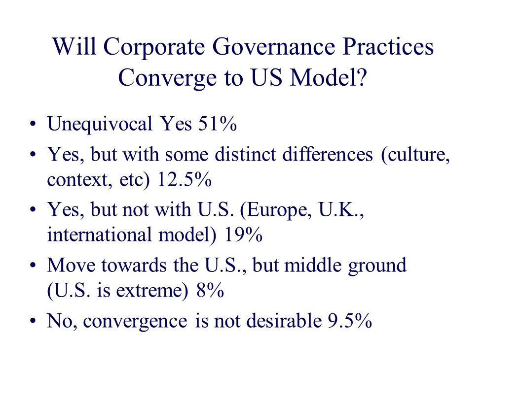 Will Corporate Governance Practices Converge to US Model? Unequivocal Yes 51% Yes, but with some distinct differences (culture, context, etc) 12.5% Ye
