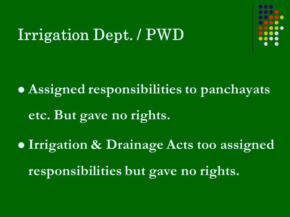 Irrigation Dept. / PWD Assigned responsibilities to panchayats etc.