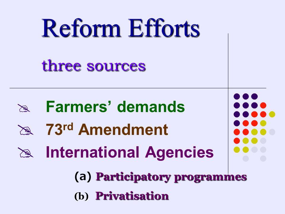 Reform Efforts three sources  Farmers' demands  73 rd Amendment  International Agencies Participatory programmes (a) Participatory programmes (b) Privatisation (b) Privatisation