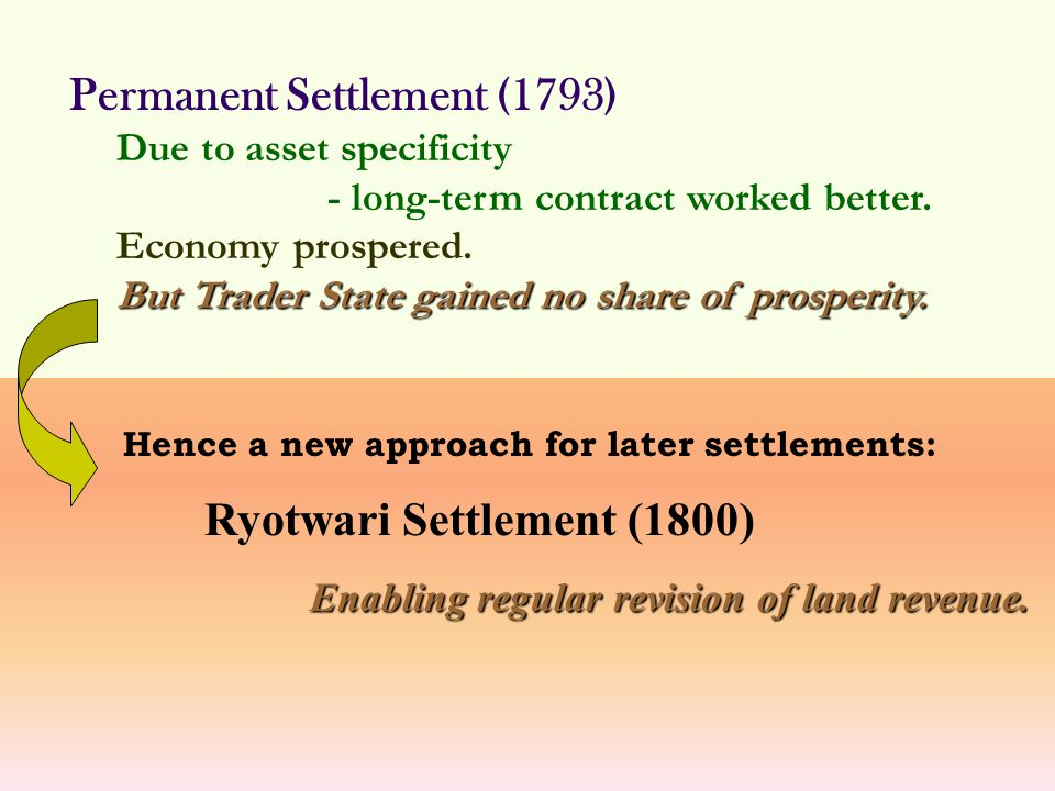Permanent Settlement (1793) Due to asset specificity - long-term contract worked better. Economy prospered. But Trader State gained no share of prospe
