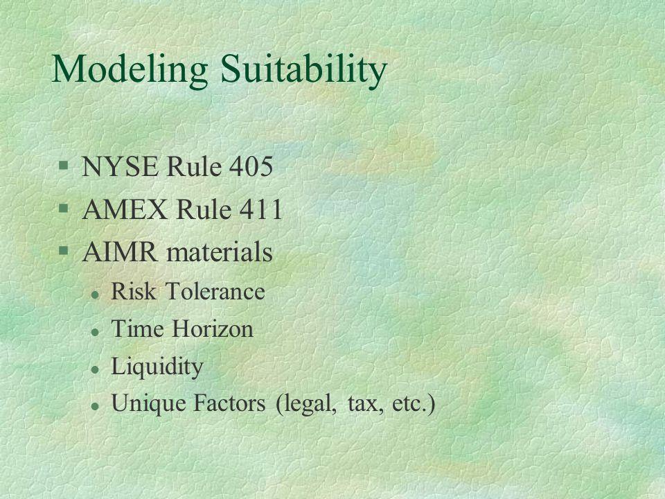 Modeling Suitability §NYSE Rule 405 §AMEX Rule 411 §AIMR materials l Risk Tolerance l Time Horizon l Liquidity l Unique Factors (legal, tax, etc.)