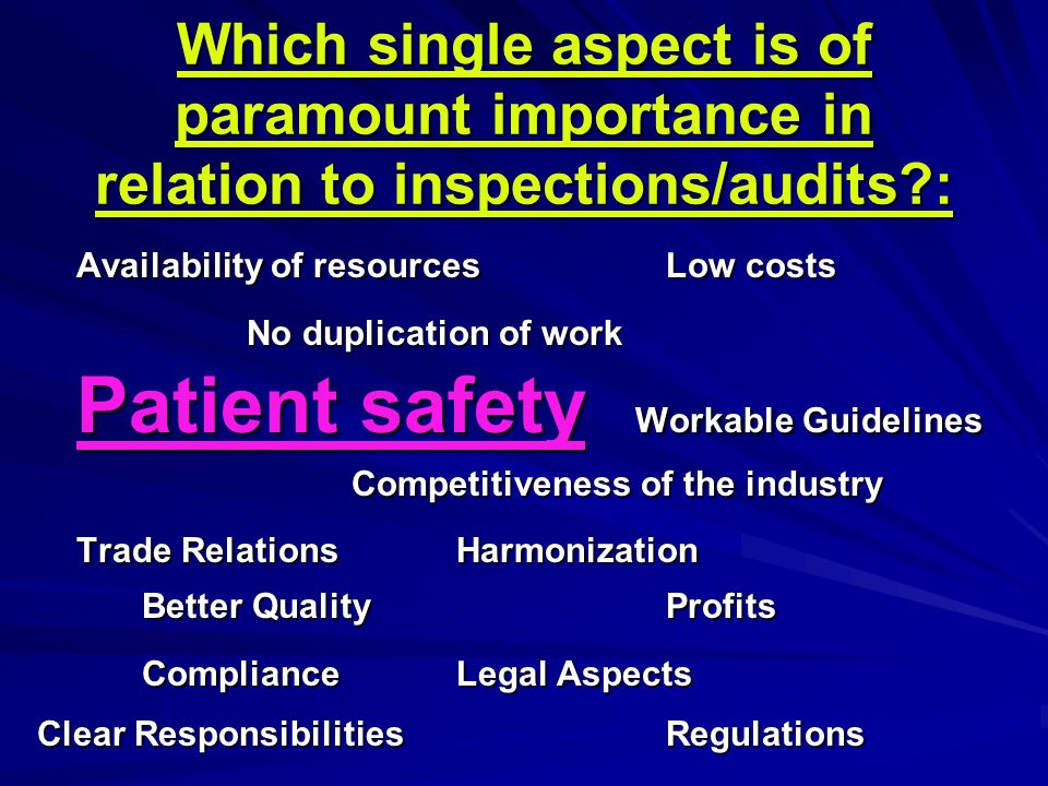 Which single aspect is of paramount importance in relation to inspections/audits : Availability of resources Low costs No duplication of work Patient safety Workable Guidelines Competitiveness of the industry Trade RelationsHarmonization Better QualityProfits ComplianceLegal Aspects Clear ResponsibilitiesRegulations